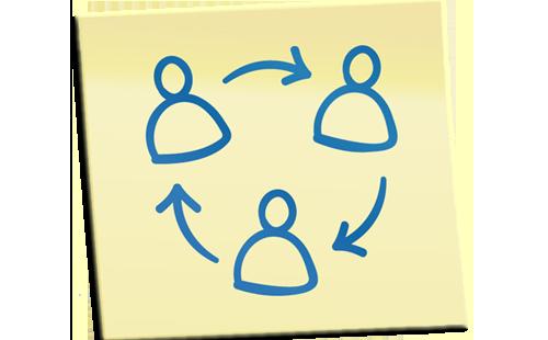 online chat development